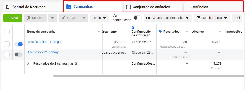 Gerenciador de Anúncios do Facebook, Campanha, Conjunto de Anúncios e Anúncios.